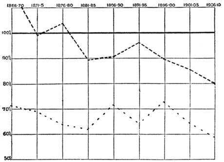 PSM V82 D387 Uk life insurance graph related to alcohol consumption.png