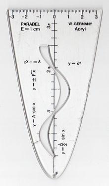 Parabelschablone – Wikipedia