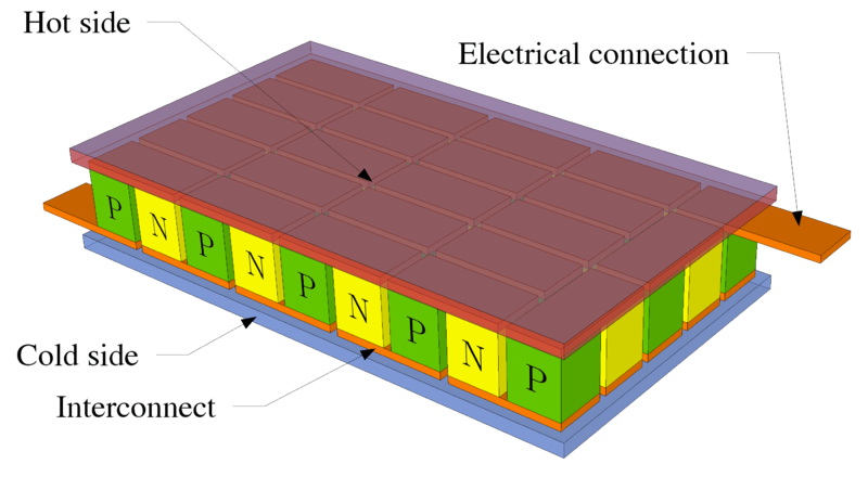 peltier cooler diagram