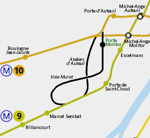 Porte Molitor (Paris Métro) - Porte Molitor's location on a route map.