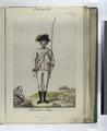 Princesa, 1766. (1797) (NYPL b14896507-87781).tiff