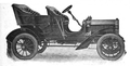 Pungs Finch - 1906.png