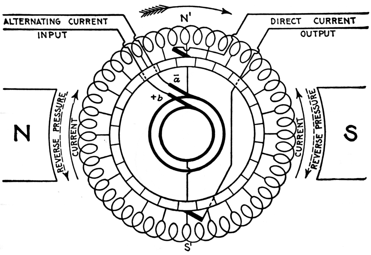 Fine Single Phase Electrical Motor Winding Diagram Download ...