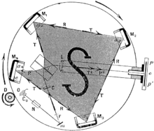 220px-Sagnac-Interferometer.png