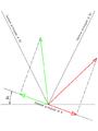 Schema polarimetro 2.png