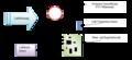Schematischer Aufbau des 2D-Heißfilm-Anemometers.png