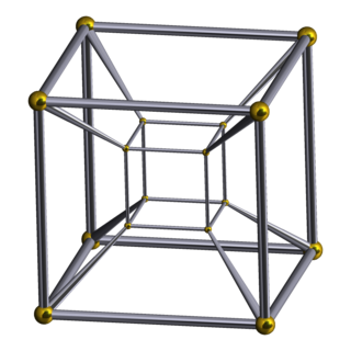 Tesseract Four-dimensional analogue of the cube