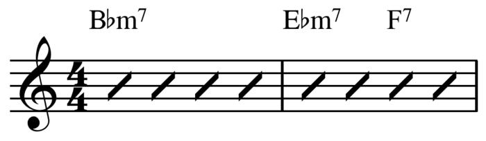 Chord Chart Wikiwand