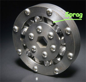 Sprag clutch - One-way bearing combining sprags and bearing rollers in one race