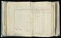 Stamboek officieren AL Akersloot van Houten 06.jpg