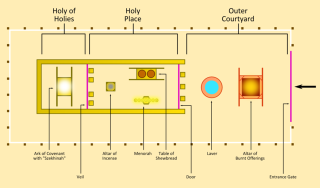 tabernacle plan