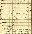 The adrenals (1936) (17750344310).jpg