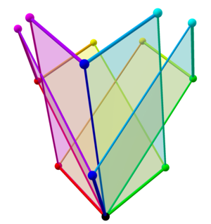 Tree of weak orderings in concertina cube 140.png
