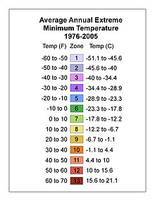 Hardiness zone - Wikipedia on hardiness zone map by zip code, city map by zip code, united states map by zip code,