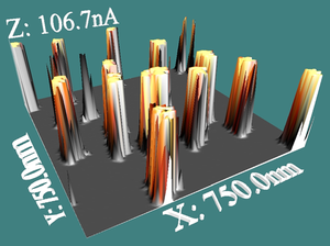 Conductive atomic force microscopy - Image: Visualization of conuctive filaments in Hf O2 thin films for RRAM memories