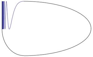 Continuum (topology) - Warsaw circle