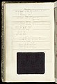 Weaver's Thesis Book (France), 1893 (CH 18418311-169).jpg