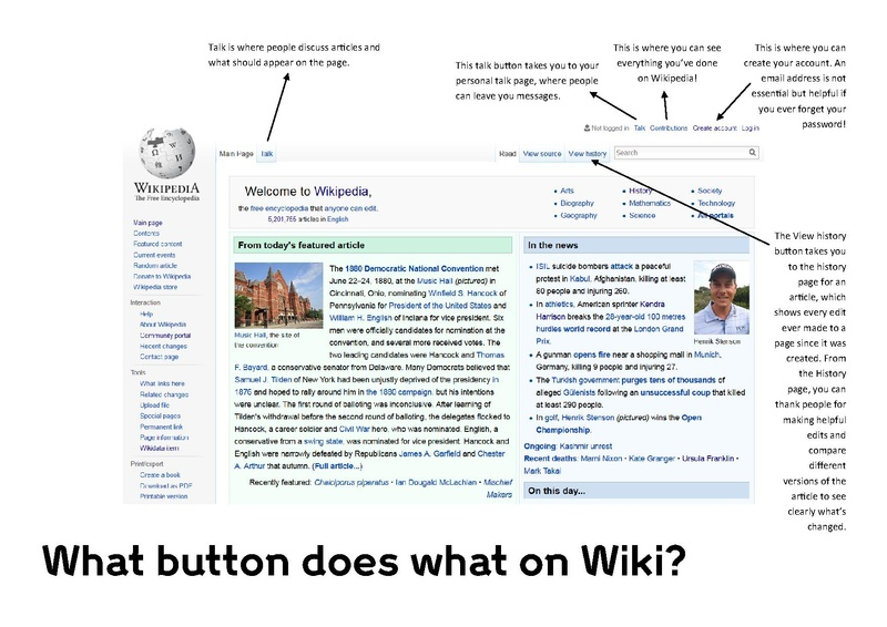File:What's Where on Wiki.pdf