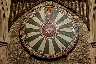 Round Table - The Winchester Round Table