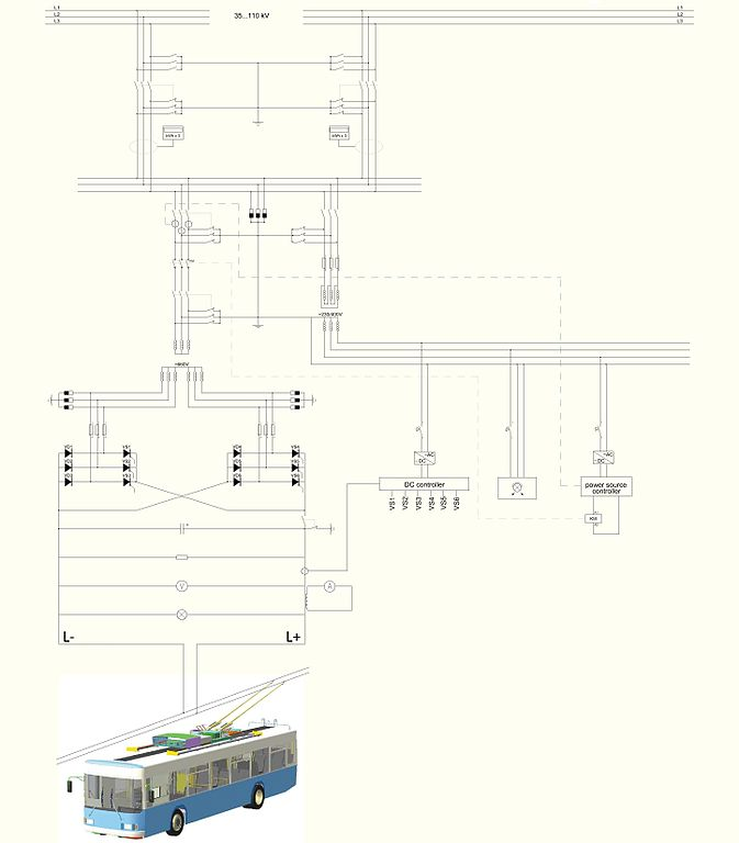 file wiring diagram of trolleybus traction substation for