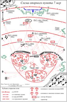 Схема знаков на карту