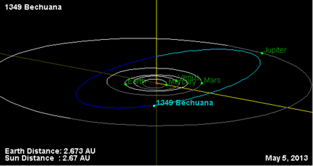 1349 Bechuana orbit.png