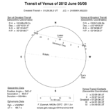 2012 Transit of Venus, path across Sun and associated data.png