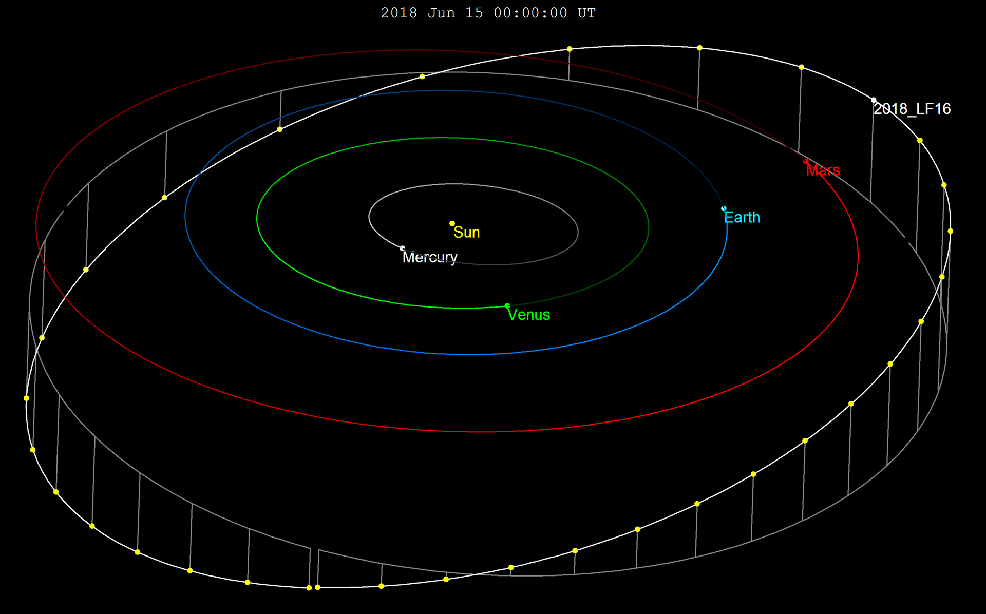 2018 LF16-orbit.png