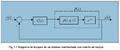 2 Modelacion de Sistemas.png