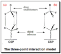 3-Point interaction model.png