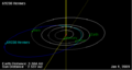 69230 Hermes orbit on 01 Jan 2009.png