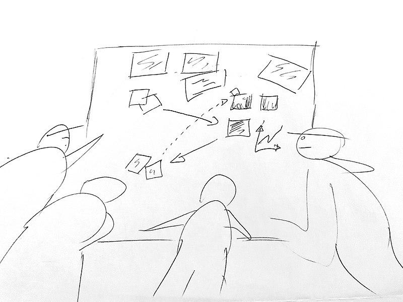 File:A Design thinking Workshop.jpg