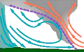 Arcus shelf cloud diagram.png