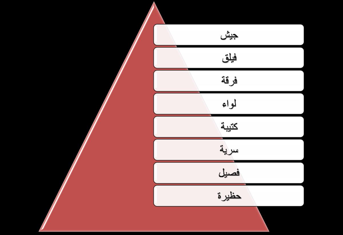 مصطلحات البحث العلمي باللغة الانجليزية pdf