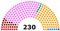 Assembleia da República - Eleições Legislativas de 2019.png