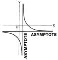 Asymptote (PSF).png