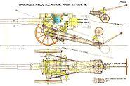 BL 4 inch Mk VII gun on field carriage