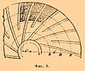 Brockhaus and Efron Encyclopedic Dictionary b37 063-1.jpg