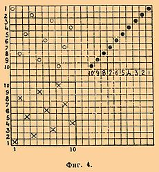 Brockhaus and Efron Encyclopedic Dictionary b65 360-1.jpg