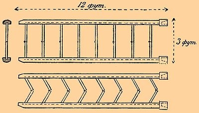 Brockhaus and Efron Encyclopedic Dictionary b78 940-0.jpg