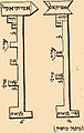 Brockhaus and Efron Jewish Encyclopedia e2 369-4.jpg