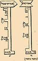 Brockhaus and Efron Jewish Encyclopedia e2 369-4.jpg