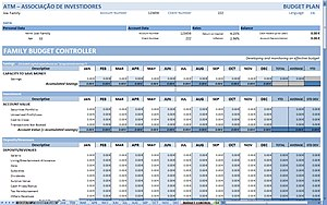 Personal finance - An example of personal budget planning software