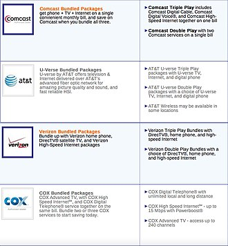 Network convergence - Bundled services provided by multiplay companies.