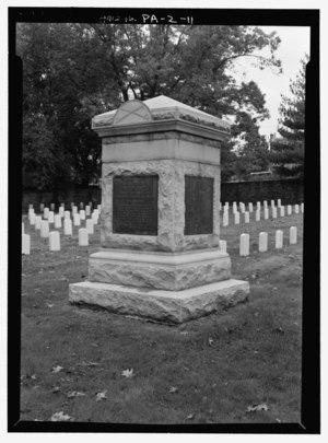 List of monuments and memorials of the Confederate States of