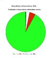 CataloniaResultatReferendum25A.png