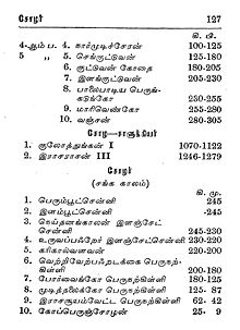Chronology document NCK PILLAI page 127.jpg