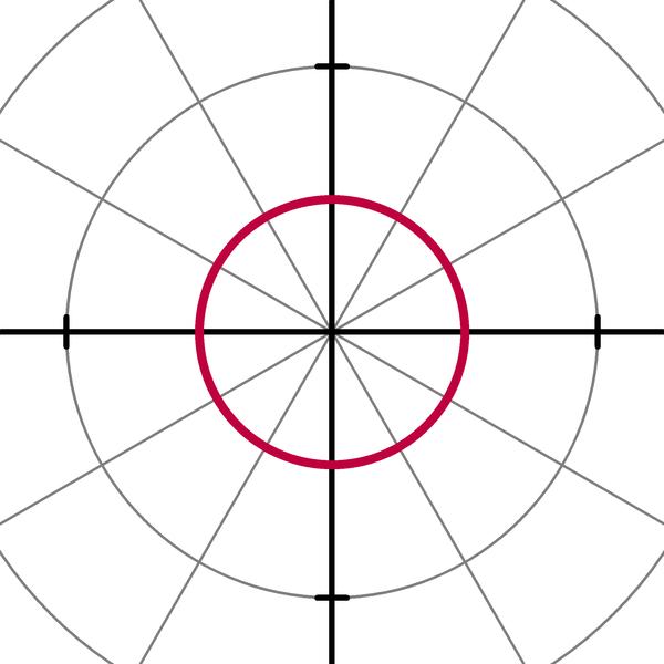 File:Circle r=1.PNG