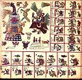 Codex Borbonicus (p. 13).jpg