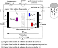 Conductimetrie-deplacement-ions-2sur2.png